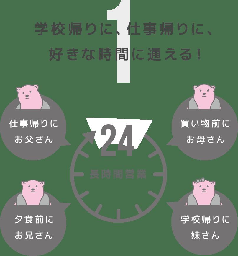 【体験記】圧倒的コスパ!セルフジムのFIT365(フィット365)を体験!入会から退会まで!